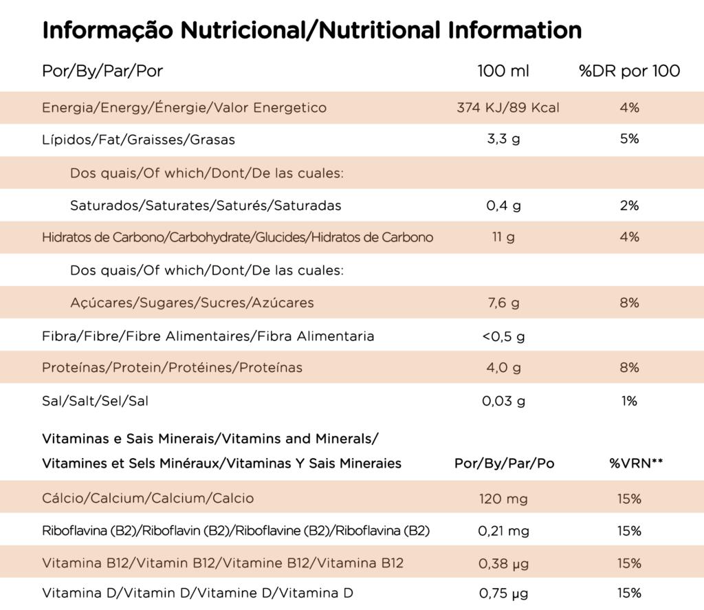 Tabela nutricional Shoyce grego amêndoa noz avelã 0% lactose